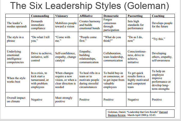 lead by example leadership style
