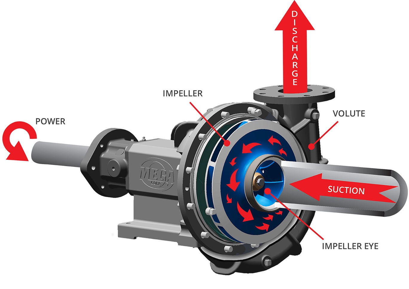 shaft and pulley are an example of prime mover