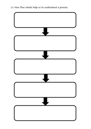 simple sequence diagram example with explanation
