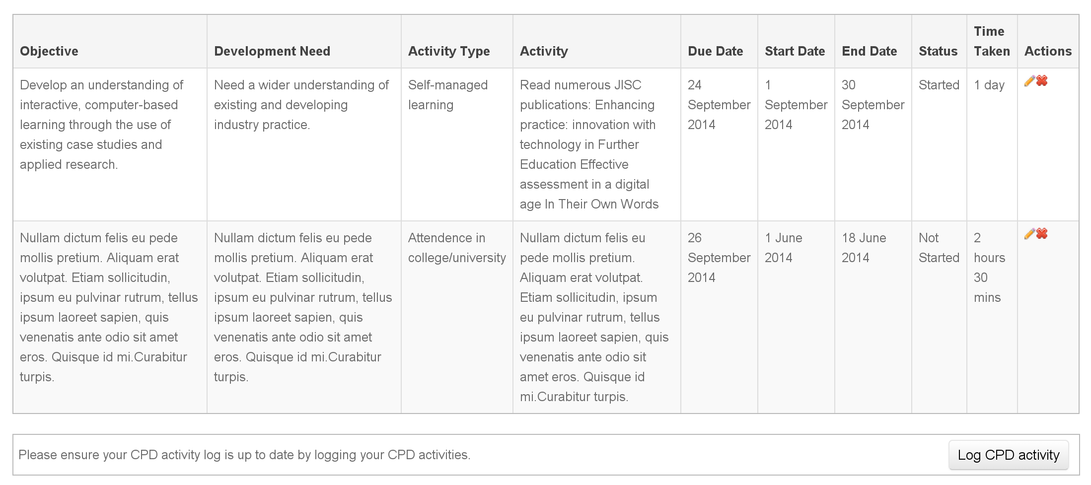 example of cpd log for nurses