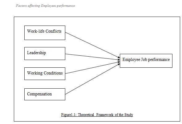 example of influencing others at work