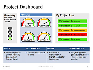 development report example using the green star rating system