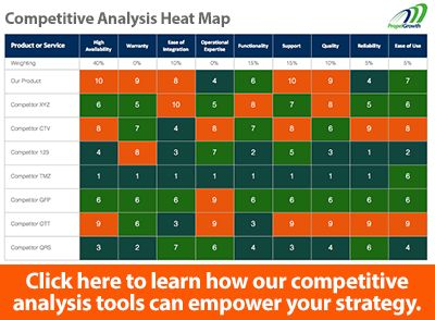 example of a sarcoma heat map