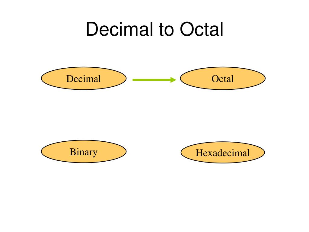 example of octal to decimal