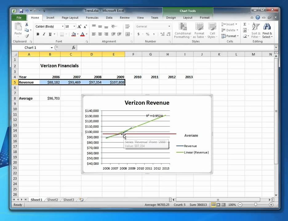 linear regression forecasting example excel