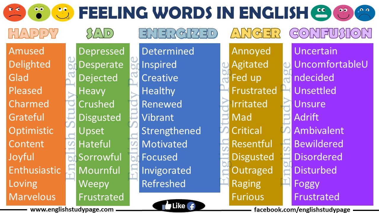 unfamiliar words in english with meaning and example