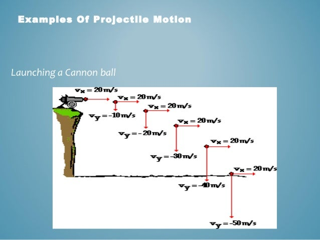 example of motion in physics