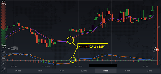 sell to open call option example