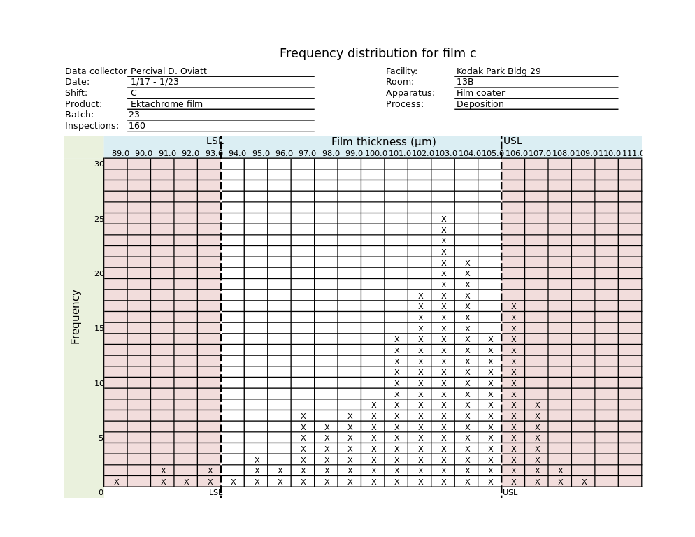 vehicle routing problem excel example