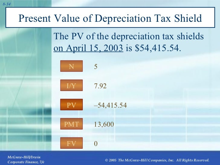 net present value with tax example