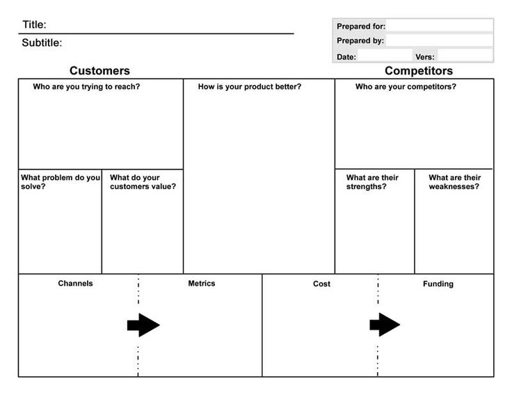 example of marketing plan in business plan