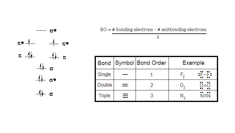 diamond is an example of what type of bonding