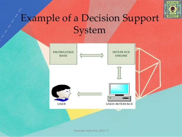 decision support system with example