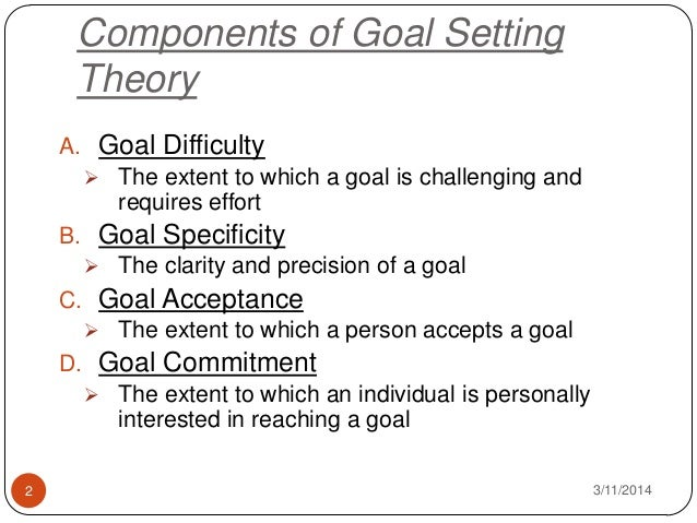 example of goal setting theory of motivation