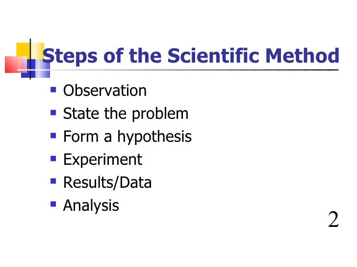 give example of scientific method