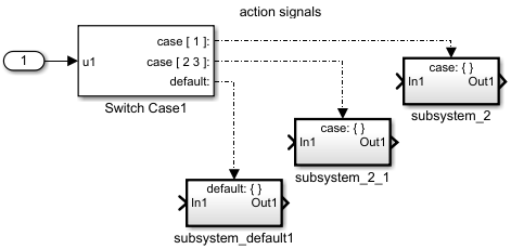 select case statement example vb.net