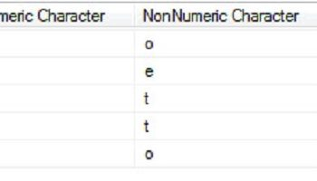 union in sql server 2012 with example